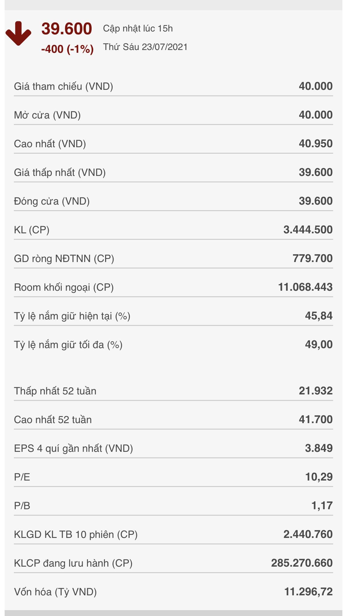 nlg-doanh-nghiep-1627101534.png
